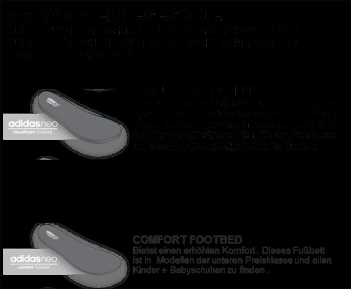 Adidas cloudfoam Sneaker, so bequem und stylisch wie nie